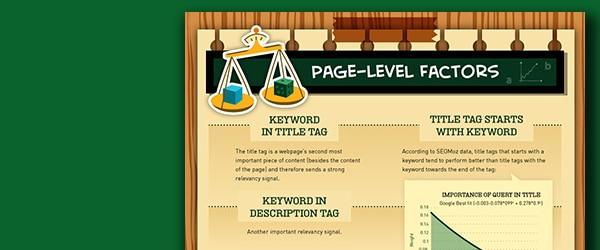 Google's 200 SEO Ranking factors, Part Two – Page Level Factors