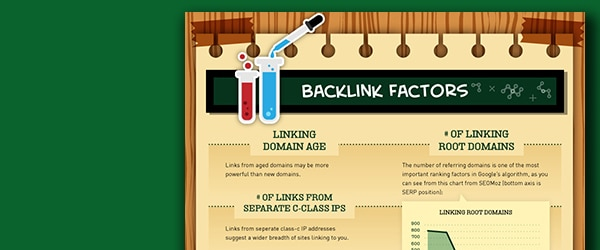 Google's 200 SEO Ranking factors, Part Four Back Linking Factors
