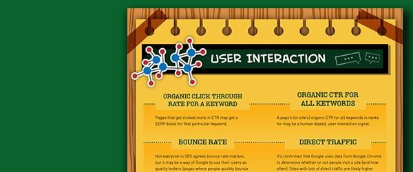Google's 200 SEO Ranking factors, Part Five User interaction