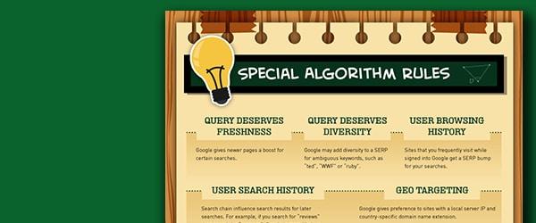 Google's 200 SEO Ranking factors, Part Six Special Algorithm Rules